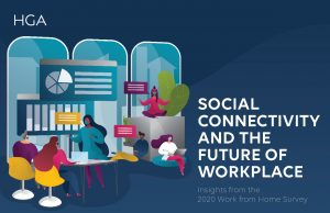 Icon of Social Connectivity and the Future of Workplace